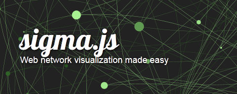 A JavaScript Library For Creating Interactive Network Maps – Sigma.js