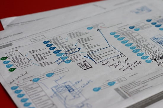 6 Creative Ideas for Site Map Diagrams