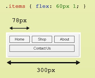 An Introduction to the CSS Flexbox Module