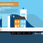weareapartments_org