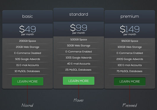Pricing Table Design Showcase