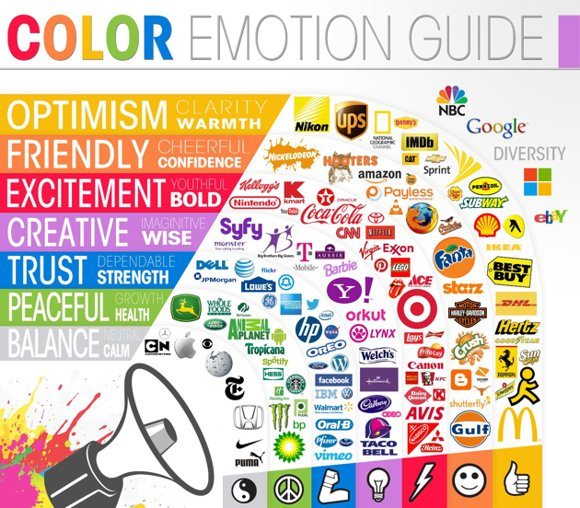Simplified Color Psychology: How Colors Persuade the Reader's Mind