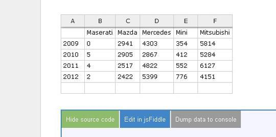 An Excel-like data grid editor for HTML & JavaScript