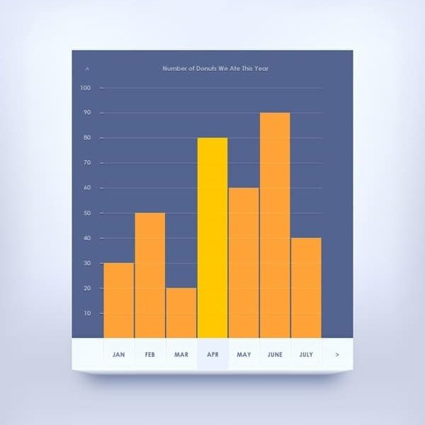 How to Create a Simple Bar Chart in Adobe Illustrator