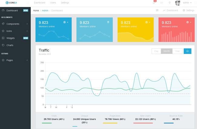 CoreUI – Free Bootstrap Admin Template