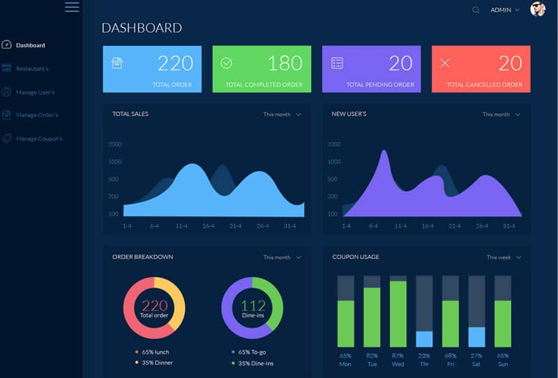 Free Light & Dark Material Dashboard PSD Template